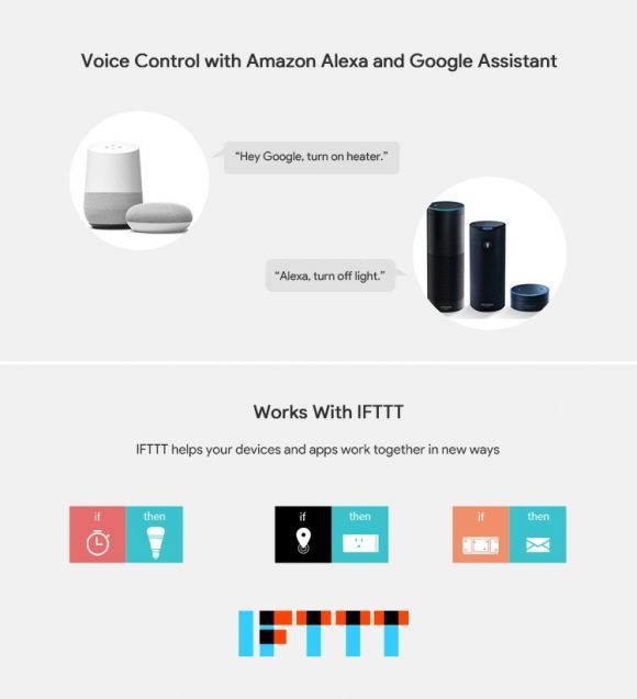 Sonoff Google and Amazon Alexa Voice Control